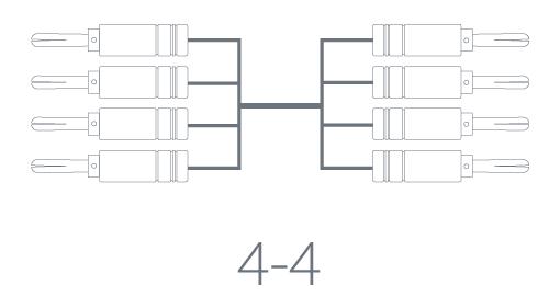 Atlas Mavros Bi-Wire 4-4